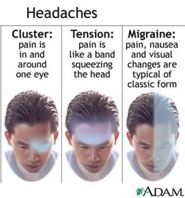 Headache Types - Complete Chiropractic - Allentown Pa 18106